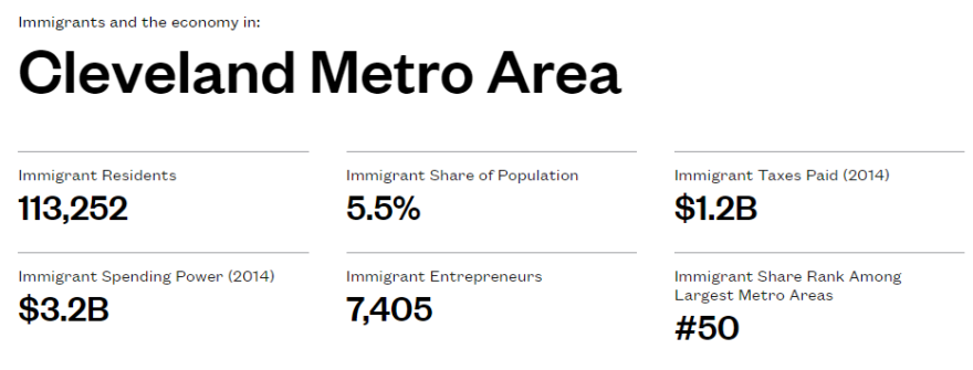 photo of New American Economy Cleveland data