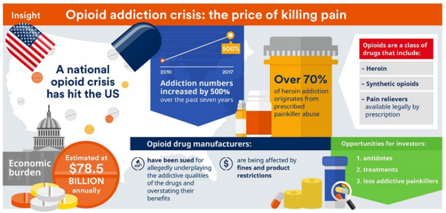 pharmaceutical_opiod_crisis_infographic.png