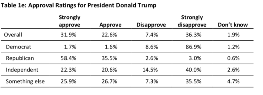 msu_mtn_poll_trump_approval.png
