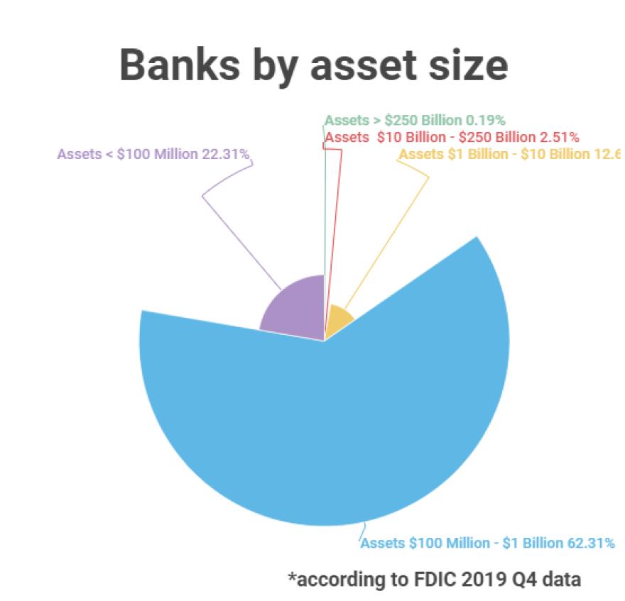 bank_graph.png