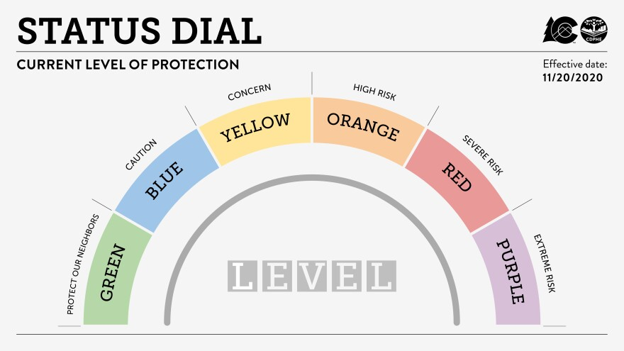 Dial for dashboard-11.17.20.jpg