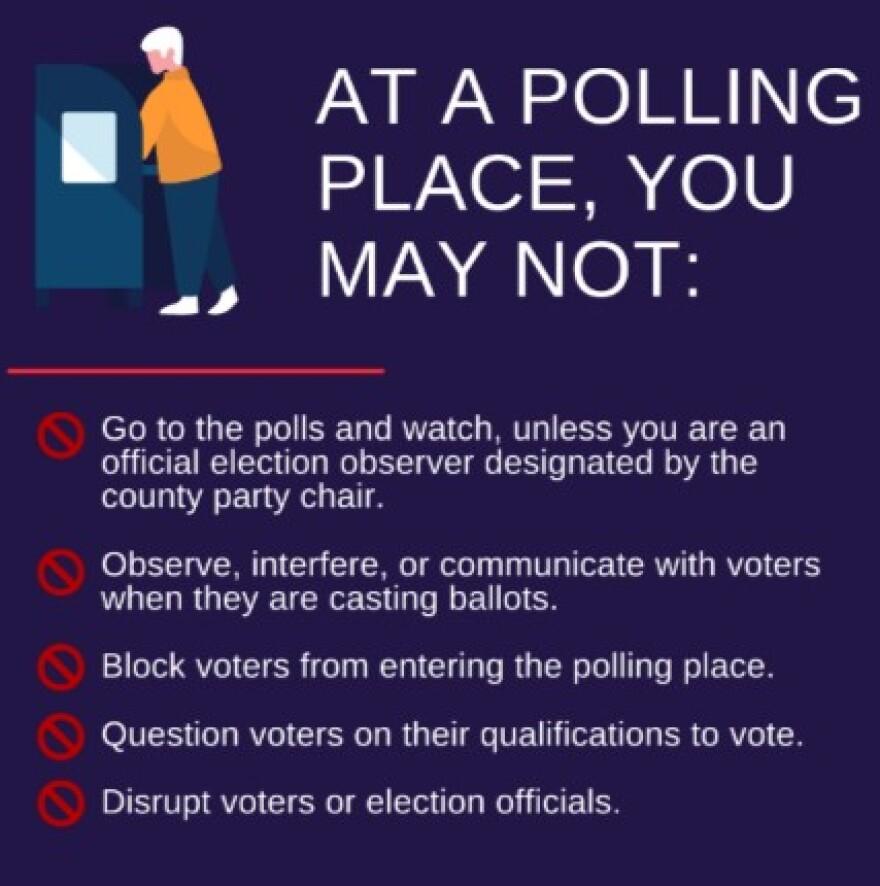 Voter Intimidation Graphic