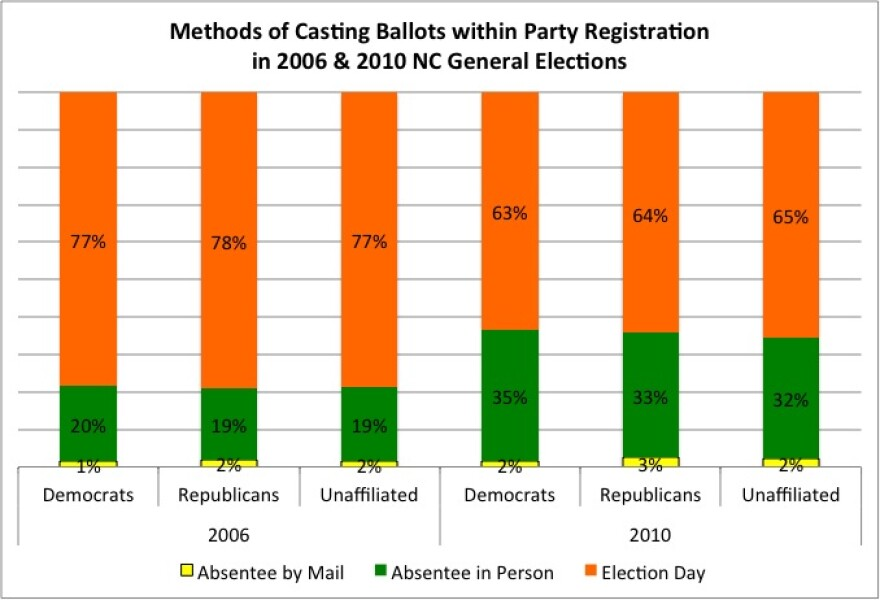 Voting_Method_within_Party.jpg