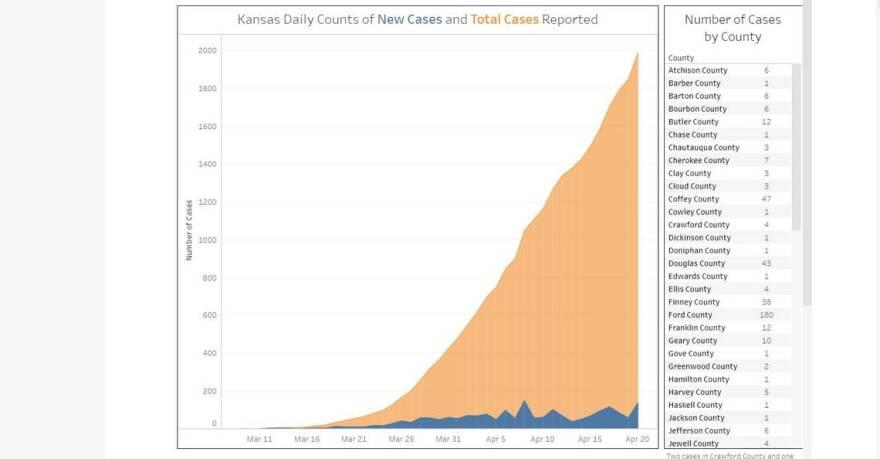 KS case numbers.jpg