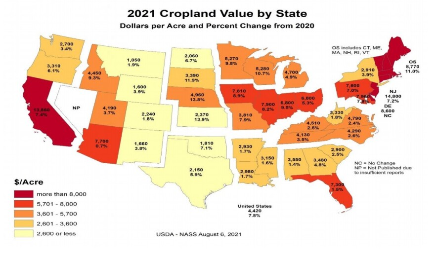 value of cultivated land-2021.jpg