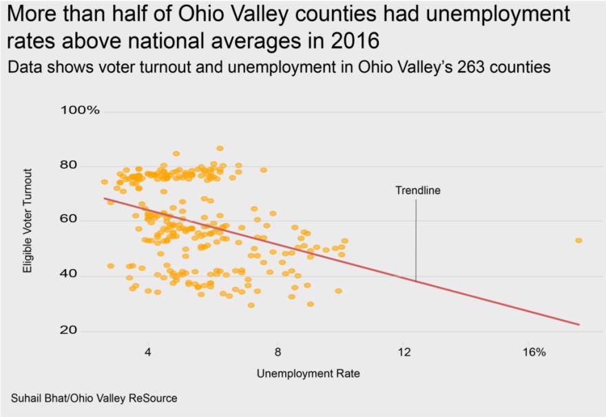 unemployment_rate_plot_grey-1024x705.png