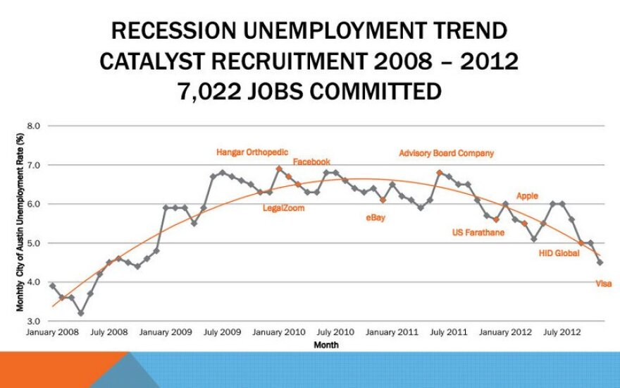 Jobs Graf.jpg