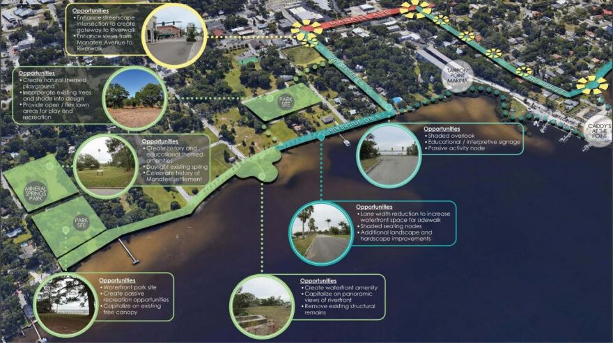 Map of the planned Riverwalk expansion