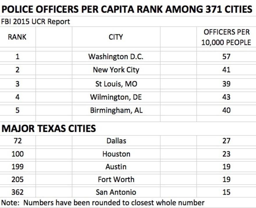 FBI_Stats_Police.jpg
