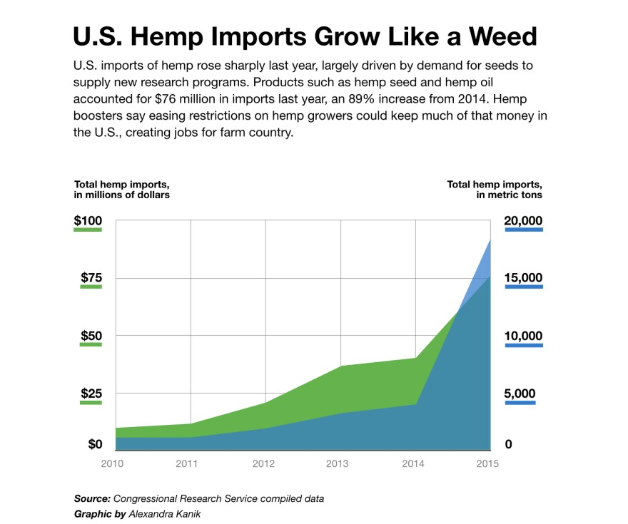 hemp-import-growth-v2.jpg