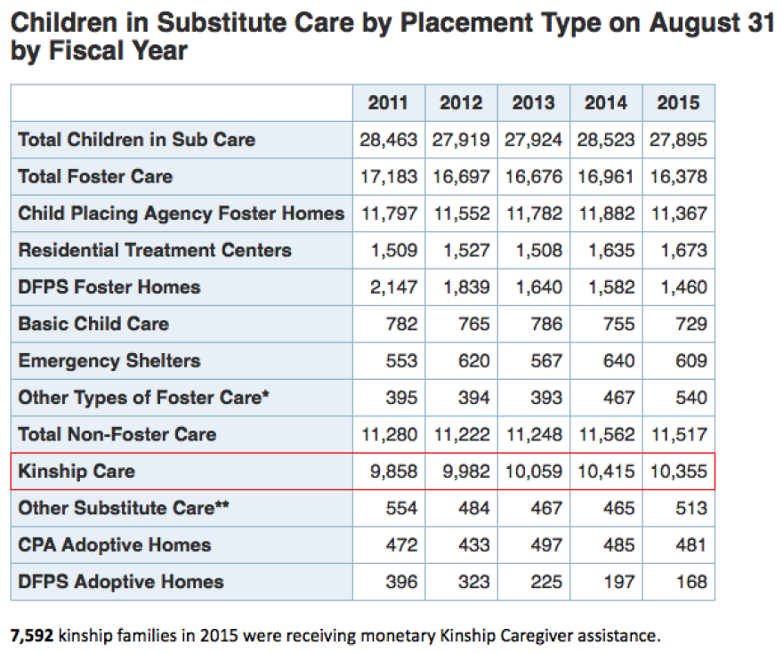 children_in_substitute_care_w_highlight.png