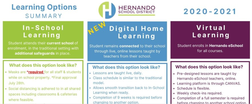 Options for parents in Hernando County include in-person instruction and remote learning.