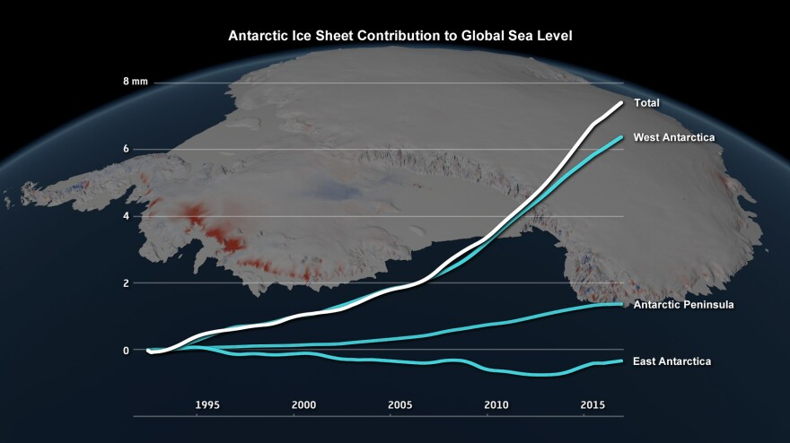 Sea level contribution due to the Antarctic ice sheet between 1992 and 2017.