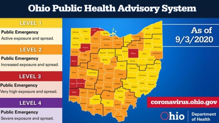 Key indicator chart of daily coronavirus cases in Ohio