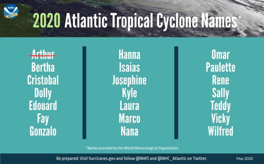 Chart shows 2020 Atlantic hurricane storm names
