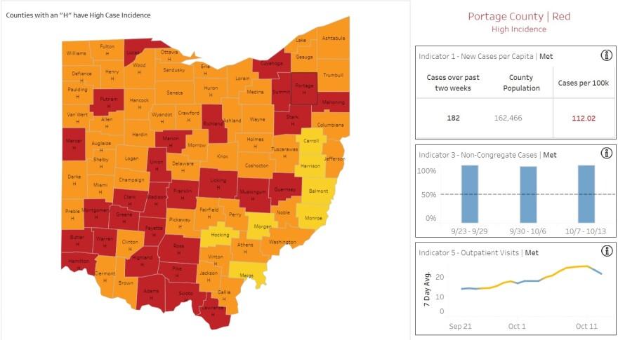 Ohio's coronavirus advisory map