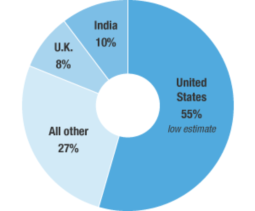 A breakdown of the percentage of successful requests for Facebook data, by country.