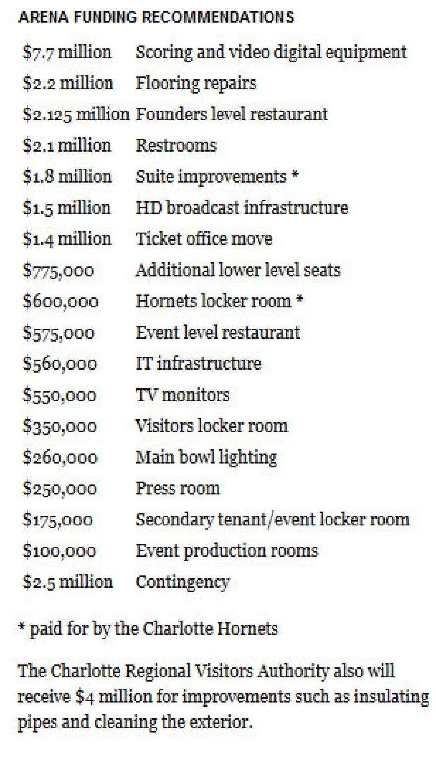 arenafunding.jpg