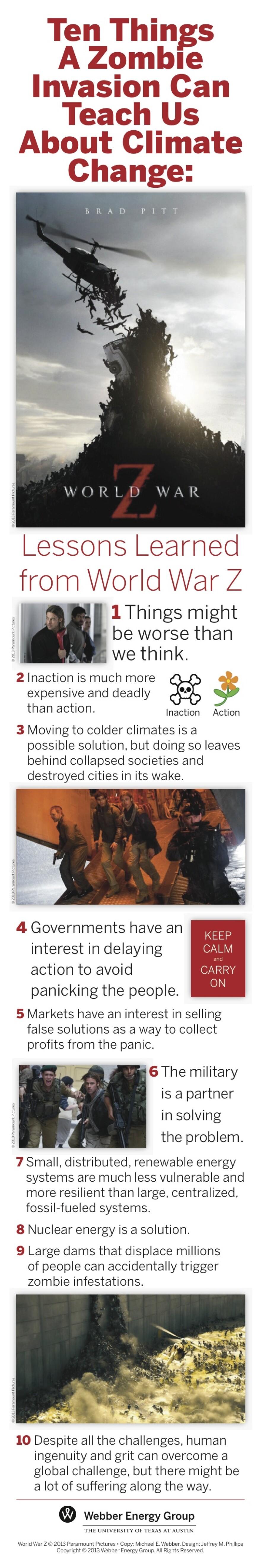 Zombies_Infographic[4]_copy_2.jpg
