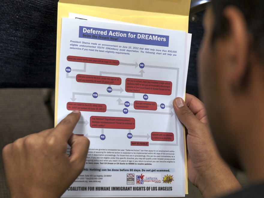 A 2012 guide shows who's eligible for Deferred Action for Childhood Arrivals, or DACA. The original program, implemented by President Obama in 2012, has come under fire from many Republican presidential candidates — many of whom have promised to end it if elected to the White House.