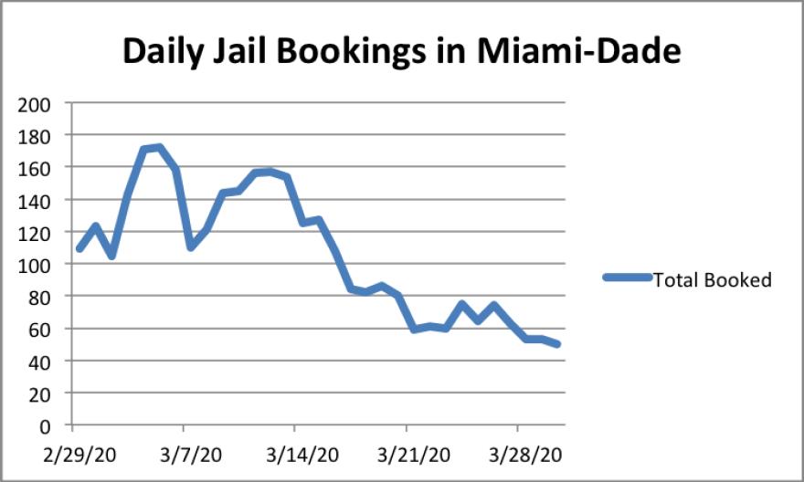 jail_bookings.png