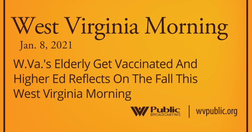 010821 Copy of West Virginia Morning Template - No Image.png