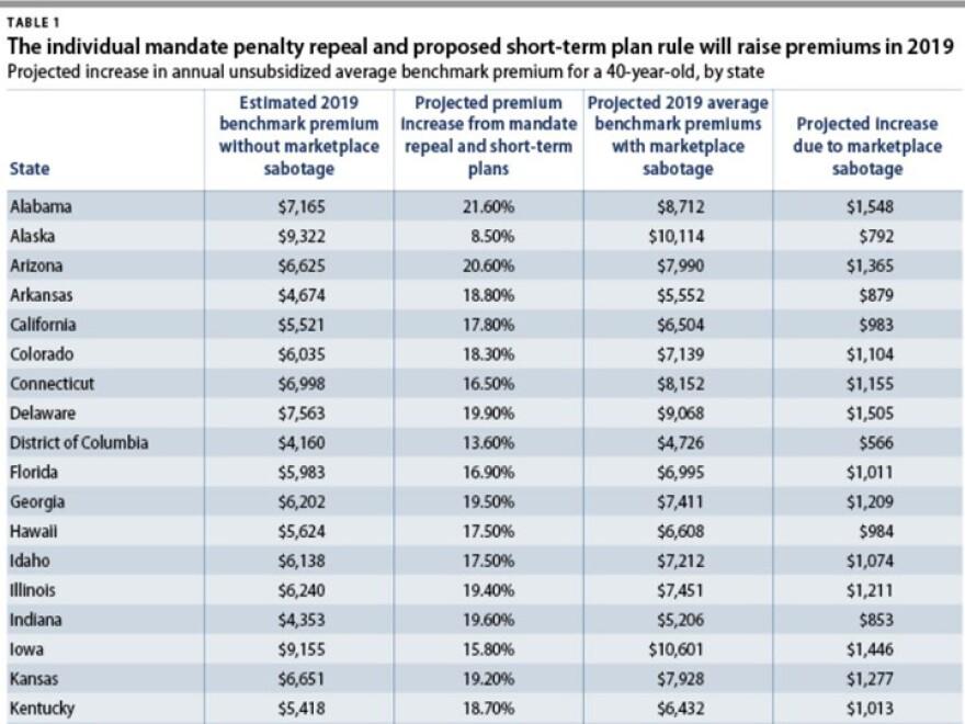 obamacare_premium_increases__center_for_american_progress_5-18_.jpg