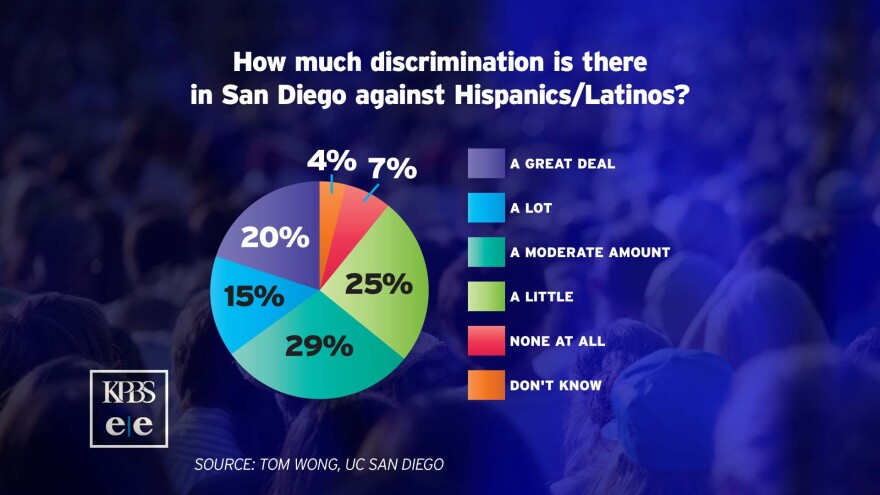 SD-County-Latinos-FS-9.jpg