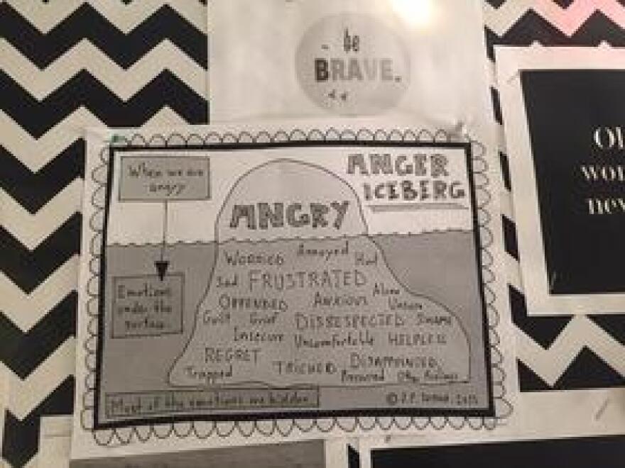 """The """"Anger Iceberg"""""""