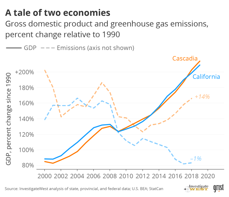 CHART A tale of two economies gdp-emissions-change-static-cascadia 3.png