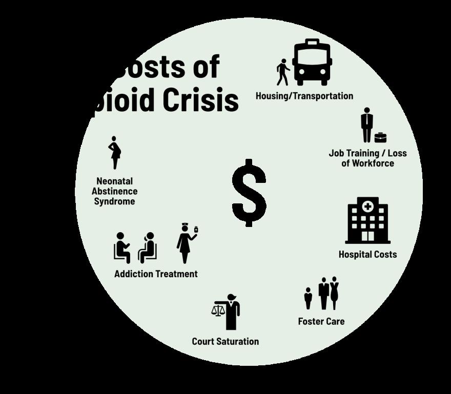 opioid-redux-costs.png