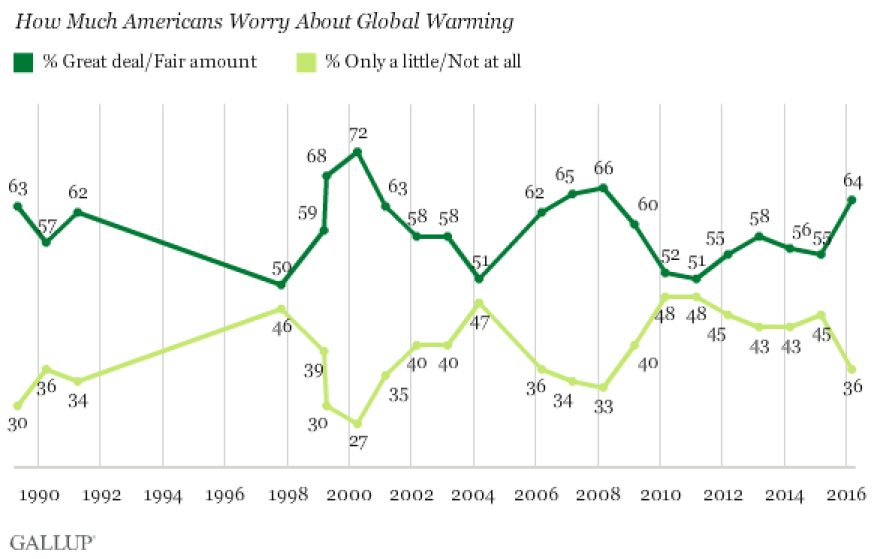 power-players-gallup-poll.png
