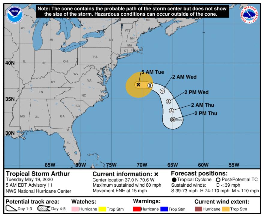 Tropical Storm Arthur track