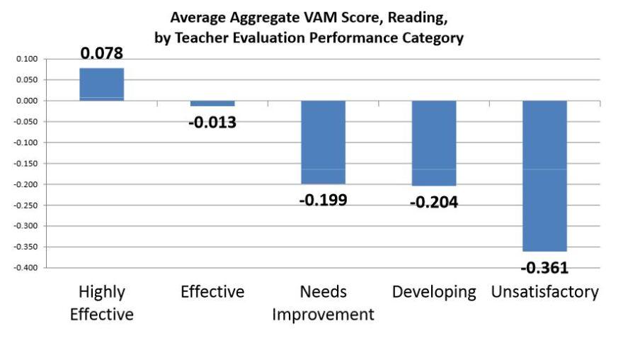 5-31_VAMGraphMath.JPG