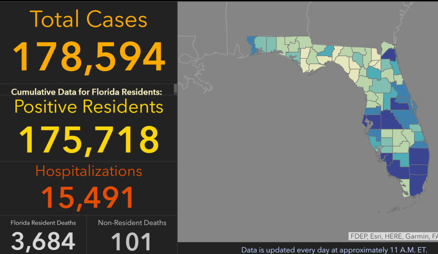 screenshot of Florida Department of Health dashboard for July 3.