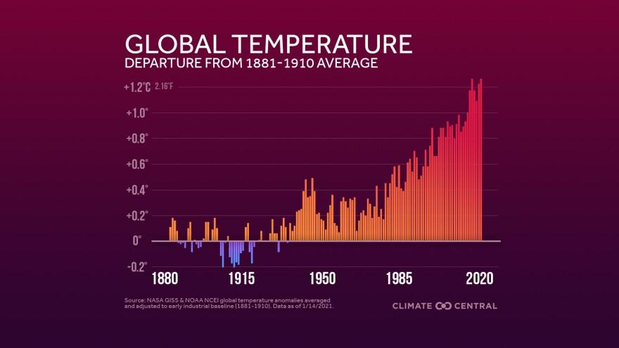 global temp average.jpg