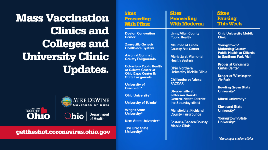041321 vaccine clinic updates.PNG