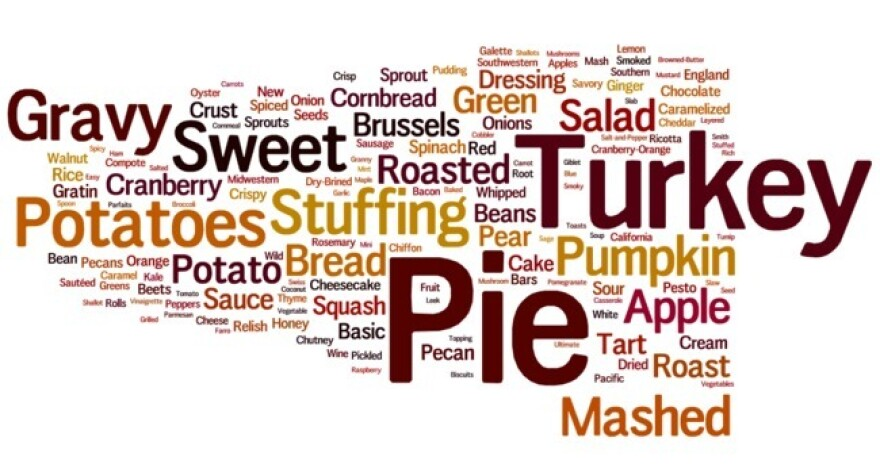 "The Bitten Word food blog created a <a href=""http://www.wordle.net/"">word cloud</a> to illustrate the frequency of certain words being used in 2013 food magazine Thanksgiving recipe titles."