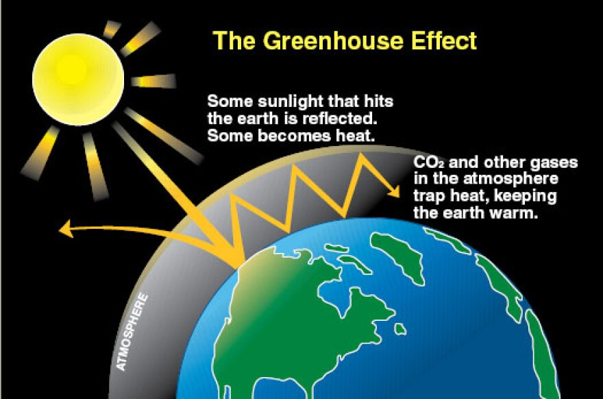greenhouse_effect2.jpg