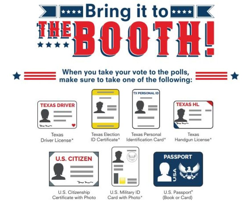Seven forms of acceptable ID to vote in Texas