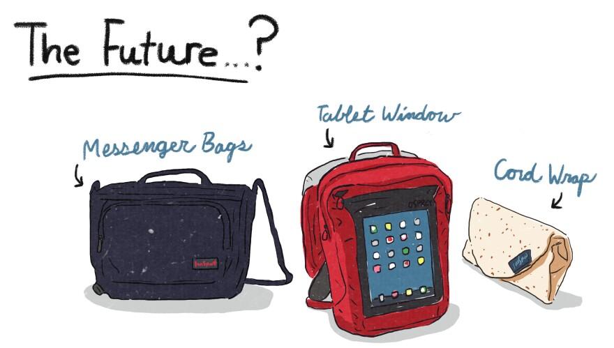 The Future...?