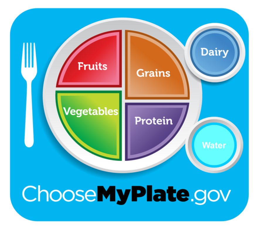 The University of California's Nutrition Policy Institute has proposed that MyPlate include an icon for water.