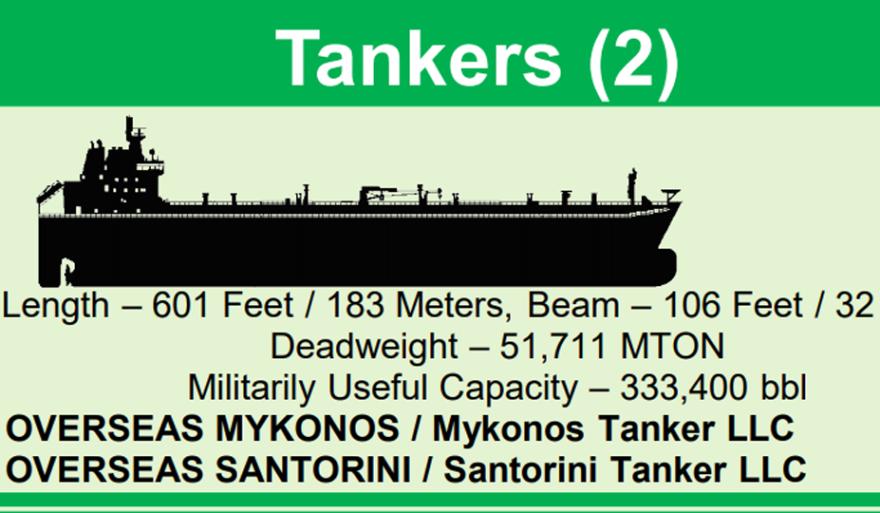A tanker diagram