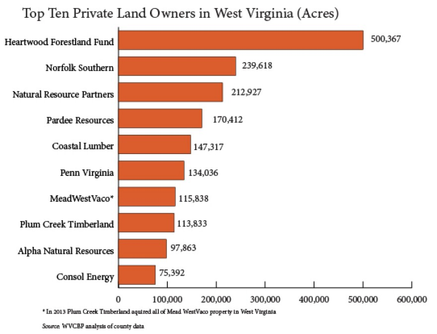 Top-Ten-Landowners-web.jpg