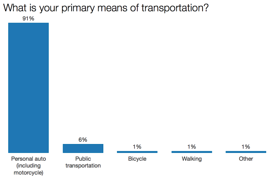 Transportation_Graphic_2.png