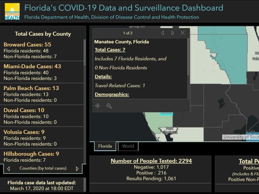 state coronavirus dashboard