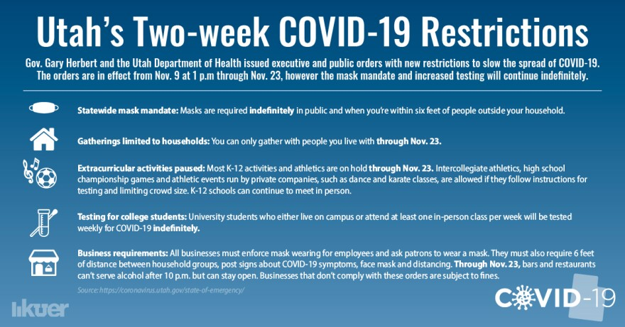 UPDATED COVID-19 Restrictions November 2020