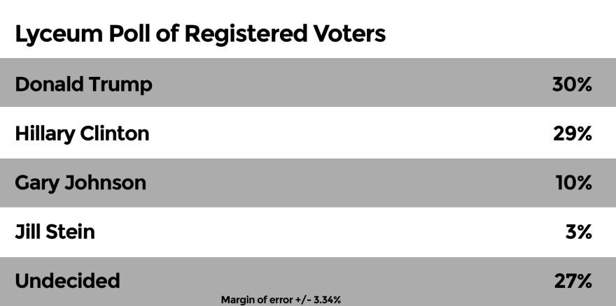 Lyceum-Poll-registered.jpg