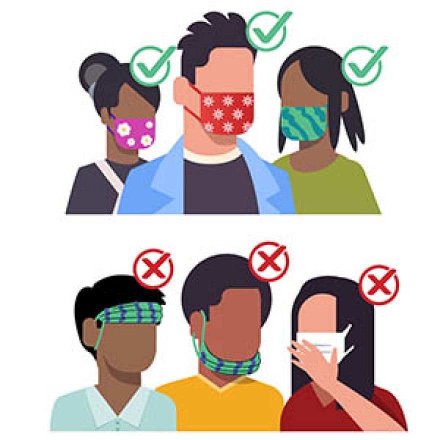 Illustration showing the proper ways to wear a mask, by using it to cover your mouth and nose and not touch it with your hands