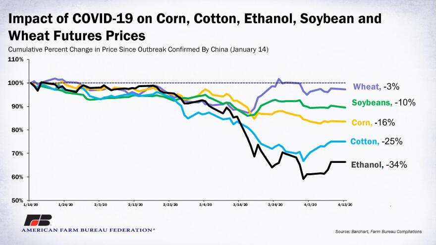covid_commodity_price_charts_899_-page-001.jpg